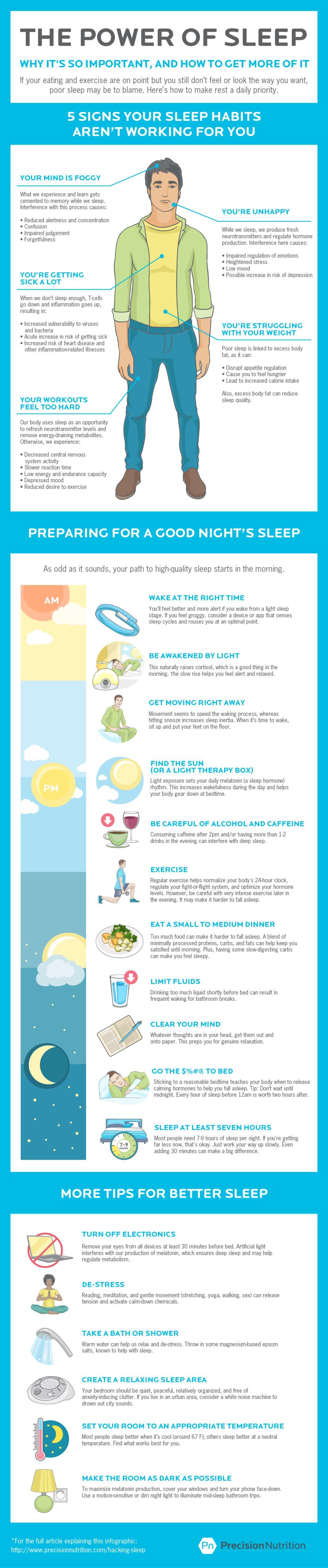PN sleep infographic